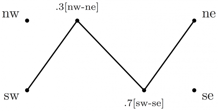 Latexfeynman cms wiki pages fmfiplainsw ccuart Images