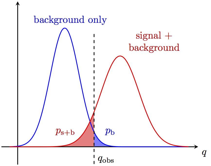 Pb diagram latex wiring diagram database latex tikz cms wiki pages rh wiki physik uzh ch latex commutative in diagrams database server ccuart Choice Image
