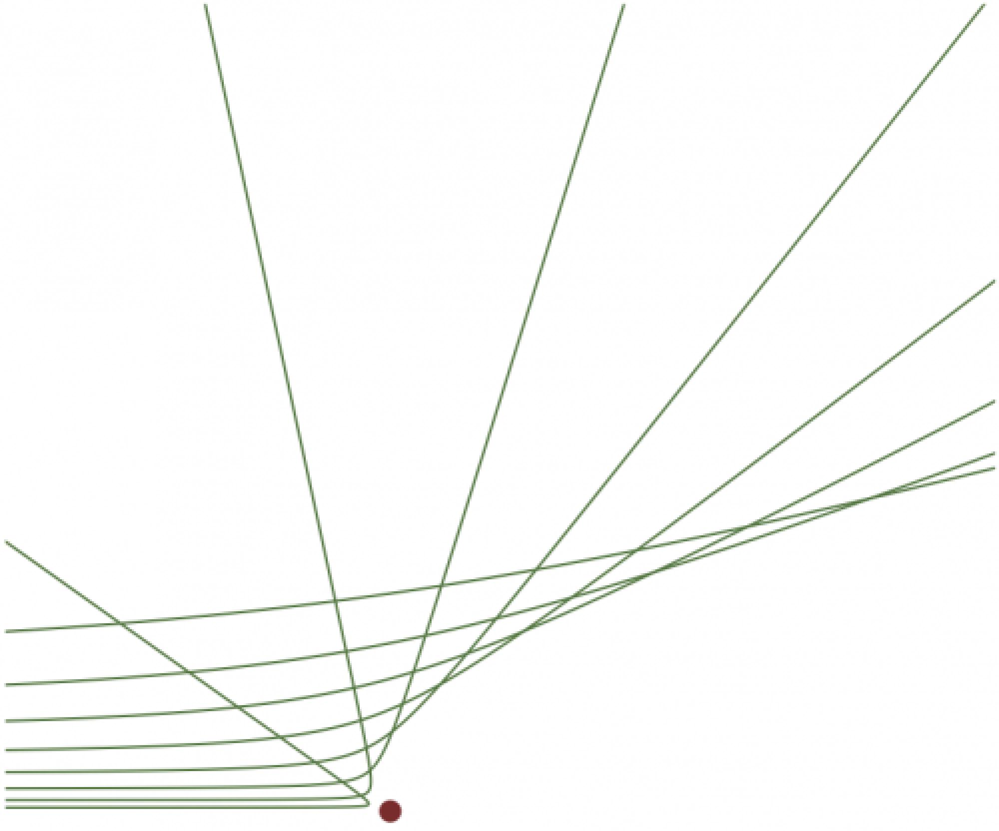 latex:tikz [CMS Wiki Pages]