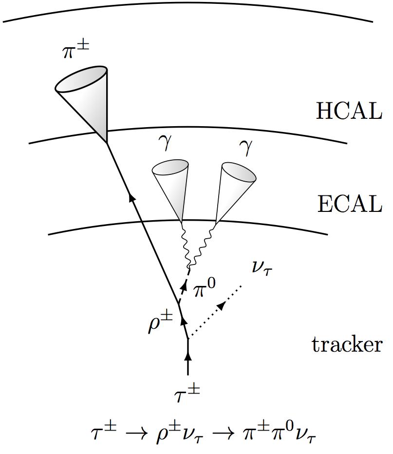 Latex Flow Diagram Tikz Latex Tikzpicture Flow Diagram Wire Diagrams