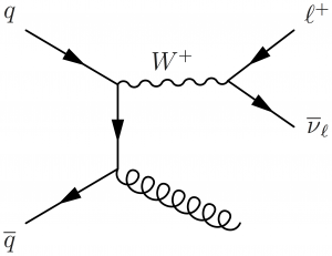Latexfeynman cms wiki pages higgs boson production ccuart Images